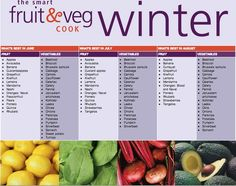 Check Out What Fruit U0026 Veg Is In Season For Winter In Sydney, Australia Http