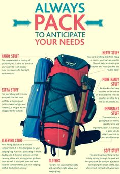 Scouts Canada packing list