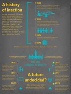 Infographic Wednesday - A history of inaction on family poverty. There are more families living in poverty in 2013 than in 1989, here's why:   http://www.homelesshub.ca/blog/infographic-wednesday-history-inaction