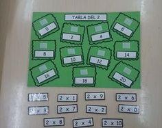 tablero multiplicacion