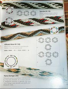kumihimo 54 - Klára Balassáné - Álbumes web de Picasa