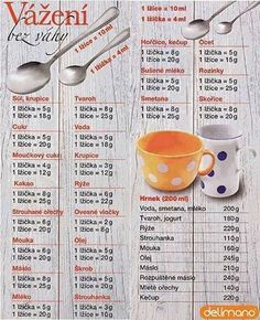 Picture of Recept - Vážení surovin bez váhy Slovak Recipes, Czech Recipes, New Recipes, Cooking 101, Cooking With Kids, Healthy Recepies, Cookery Books, Liquid Measuring Cup, Food Humor