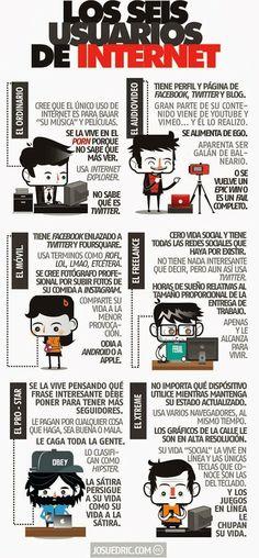 Los 6 usuarios de #Internet