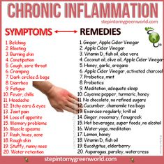 In an anti-inflammatory diet, we primarily move away from the overly processed, unbalanced diets of the West and toward the ancient eating patterns. Here are the best anti-inflammatory foods on the planet. Health Facts, Gut Health, Health And Wellbeing, Health And Nutrition, Anti Inflammatory Foods List, Daily Health Tips, Natural Health Remedies, Natural Medicine, Arthritis Remedies