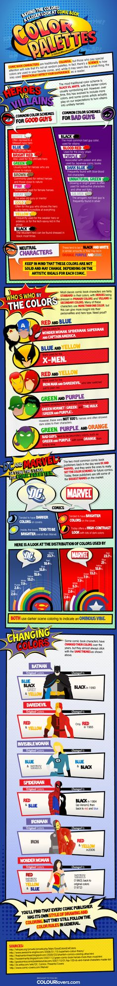 Color Palette of the Comic Book #infographic