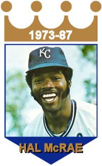 FAMU alum Harold McRae s a former left fielder in Major League Baseball who played for the Cincinnati Reds (1968, 1970–72) and Kansas City Royals (1973–87). Utilized as a designated hitter for most of his career, McRae batted and threw right-handed.