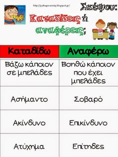 Ενδοσχολική Βία: Stop Bullying, Anti Bullying, Teaching Methods, Play Therapy, Social Skills, Classroom, Teacher, Education, Math