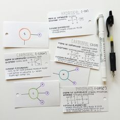 """cmstudy: """" [9/5/16] flashcards of the functional groups! i've been studying really hard for my ap bio exam bc i did terrible on the first one :( instagram: @cmstudy """""""