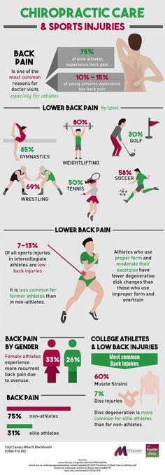 Benefits Of Ankle Brace Read HttpWwwEpainassistComSports