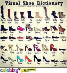 Forum | ________ Learn English | Fluent LandVocabulary: Shoe | Fluent Land
