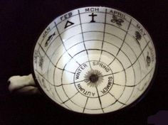 The John W. Hanley Cup: The Museum of Fortune Telling Tea Cups and Saucers