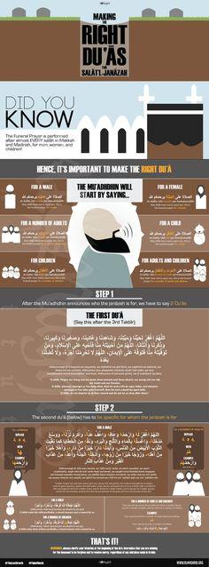 How To Correctly Say The Du'ā In Salāt'l-Janāzah In Makkah & Madinah