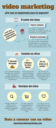 Infografía video marketing