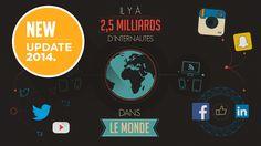 Les chiffres clefs des réseaux sociaux 2014 en motion design #réseauxSociaux #médiasSociaux #socialmedia