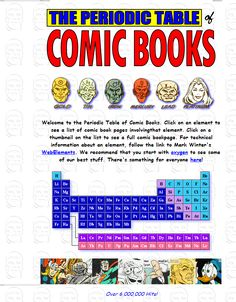 technology rocks. seriously.: Interactive Periodic Tables & Games