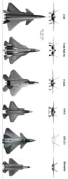 A Visual Comparison of the world's Top Fighter Aircraft