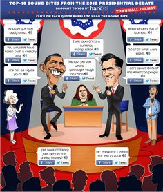 What Are Top-10 Sound Bites From The 2012 Presidential Debate? #Audio #Infographic