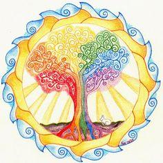 Chkra boom mandala, chakra tree by Kim Vermeer
