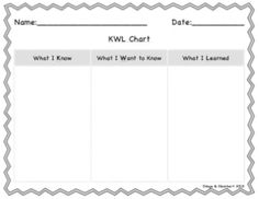 KWL Chart For All Grades!