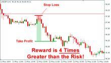 The Forex Box Profit Is A Trading Strategy I Have Developed And