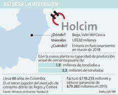 Holcim invertirá US$30 millones en la construcción de planta en Buga Buga, Buenaventura, Plants