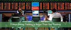 Day Trading or Swing Trading - A Comparative Analysis