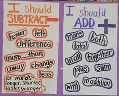 Our favorite grade anchor charts for math, language arts, and beyond. You'll definitely want to use some of these in your classroom. 2nd Grade Classroom, 1st Grade Math, Second Grade, 2nd Grade Crafts, 2nd Grade Teacher, Preschool Classroom, Grade 2, Math Charts, Math Anchor Charts