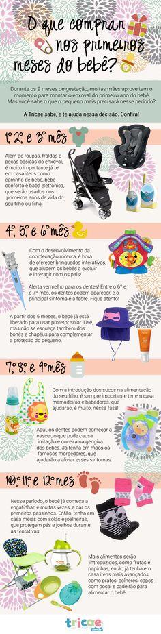 #baby #infographic #infográfico #compras #bebê