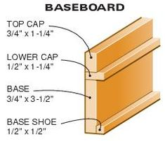 baseboards styles,baseboard styles modern,baseboard styles photos,baseboard styles molding styles,casings and baseboards styles Baseboard Styles, Baseboard Trim, Baseboard Ideas, Craftsman Trim, Craftsman Style, Craftsman Windows, House Trim, Home Improvement Contractors, Moldings And Trim