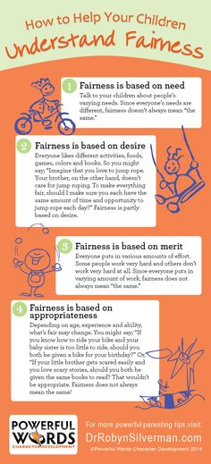 How To Help Your Children Understand Fairness #powerfulwords #drrobyn #parenting