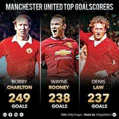 Wayne Rooney strzelił już 238 goli dla swojego klubu • Oto najlepsi strzelcy Manchesteru United w historii • Wejdź i zobacz więcej >> #rooney #manutd #manchesterunited #football #soccer #sports #pilkanozna
