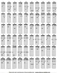 Gitarrenakkorde Gitarrengriffe pdf