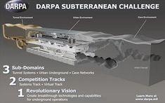 DARPA Subterranean Challenge: Το αμερικανικό Πεντάγωνο κοιτά κάτω από το έδαφος..