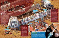 Mars base illustration for National Geographic Kids Magazine - Part I