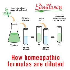 How to make homeopathic formulas