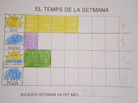 Fer de Mestres: TEMPS PER A L'ESTADÍSTICA... Kindergarten, Bullet Journal, Classroom, Math, Meteorology, Seasons Of The Year, Ideas, Weather And Climate, Classroom Setup