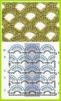 FREE Stitch pattern (Crochet) - Pinned by intheloopcrafts. FREE Stitch pattern (Crochet) - Pinned by intheloopcrafts. Crochet Diy, Poncho Crochet, Mode Crochet, Crochet Stitches Chart, Crochet Motifs, Crochet Diagram, Crochet Patterns, Dot Patterns, Confection Au Crochet