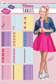 Impact Posters - JoJo Siwa - Times Tables - largest licensed distributor and wholesaler of posters, prints, memorabilia, frames and display units in Australia