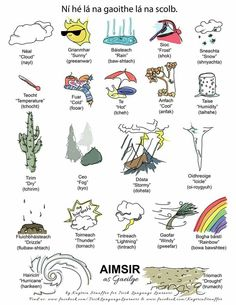 Aimsir Doodle as Gaeilge - Weather Doodle in Irish Irish Gaelic Language, Gaelic Words, Welsh Language, Scottish Gaelic, Gaelic Irish, Irish People, Irish Dance, Winter Theme, Primary Teaching