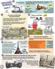 Historieta Revolución Industrial no.3                                                                                                                                                                                 Más