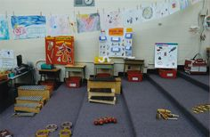 Instruments and Artwork in the Music Classroom from the book Language Arts, Math, and Science in the Elementary Music Classroom
