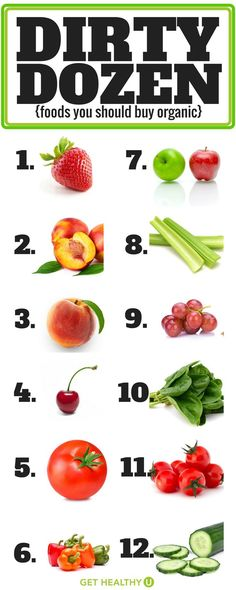 Have you heard about the Dirty Dozen Organic foods? These are the 12 products that experts say you should really try to buy organic. The list refers to the top 12 fruits and vegetables with the most amount of pesticide residue, and you�ll definitely want