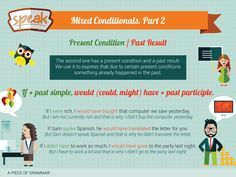 Mixed Conditionals. Part 2. When we talk about mixed conditionals, we are referring to conditional sentences that combine two different types of conditional patterns. These combinations are not all that frequent, but the most common combination is when we have a type 3 conditional in the if-clause (if + past perfect) followed by a type 2 conditional (would + infinitive) in the main clause. Learn these constructions and try to use them!