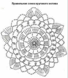 fonte destas imagens Gráficos para crochê.