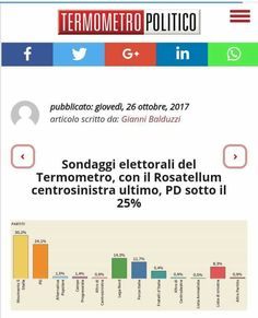 il popolo del blog,notizie,attualità,opinioni : sondaggi