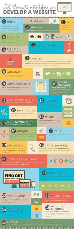 #Infographic #Infografia How to Develop a Website,Pasos antes de crear un sitio web...