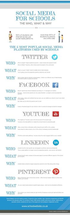 Social Media for schools - what to use, when to use, who to target and why