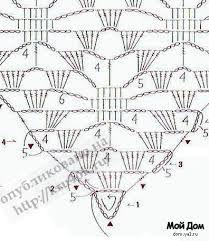Resultado de imagen para схема вязания шали