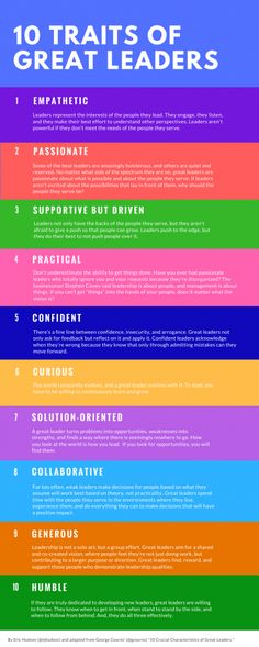 10 traits of great leaders. Become a better leader. Leadership tips. 10 traits of great leaders. Become a better leader. Leadership tips. Servant Leadership, Leadership Traits, Leadership Abilities, Leadership Coaching, Educational Leadership, Leadership Characteristics, Student Leadership, Coaching Quotes, Teamwork Quotes