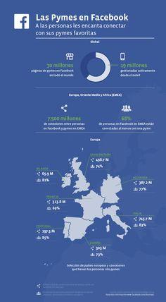 A la gente les gusta conectar con sus empresas favoritas #pymes #RedesSociales #Facebook
